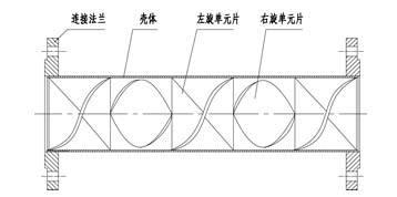 管道静态混合器结构图图纸