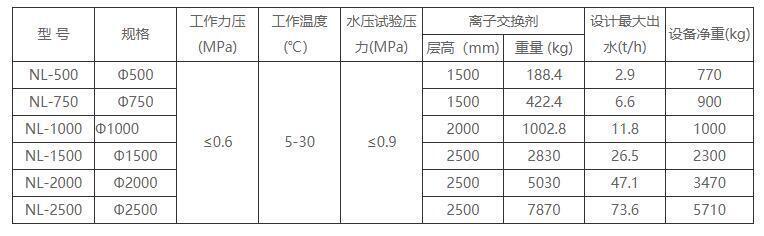 软化水处理设备规格