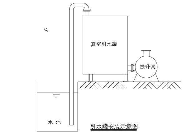 真空引水罐的安装示意图