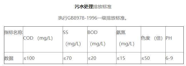 新鑫达印染污水处理排放标准