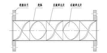 管式混合器结构图